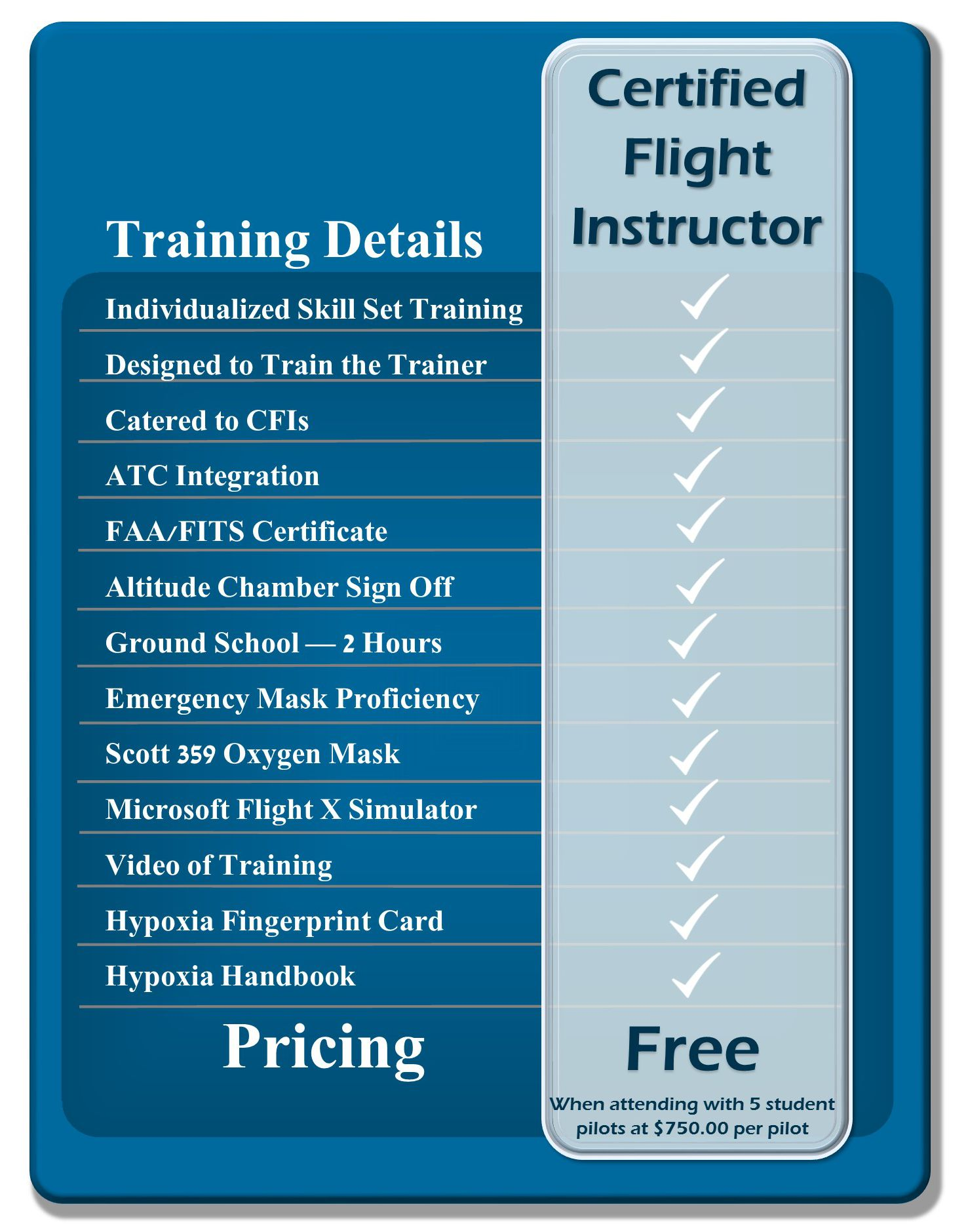 CFI Pricing Graphic